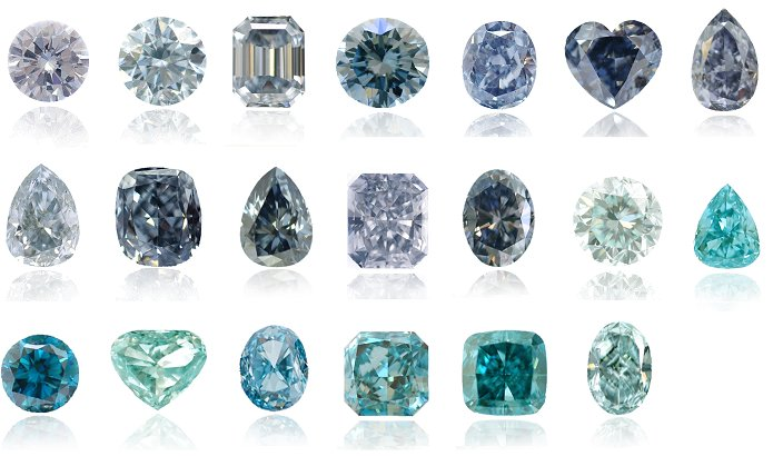Blue Diamond Color scale by Leibish & Co.