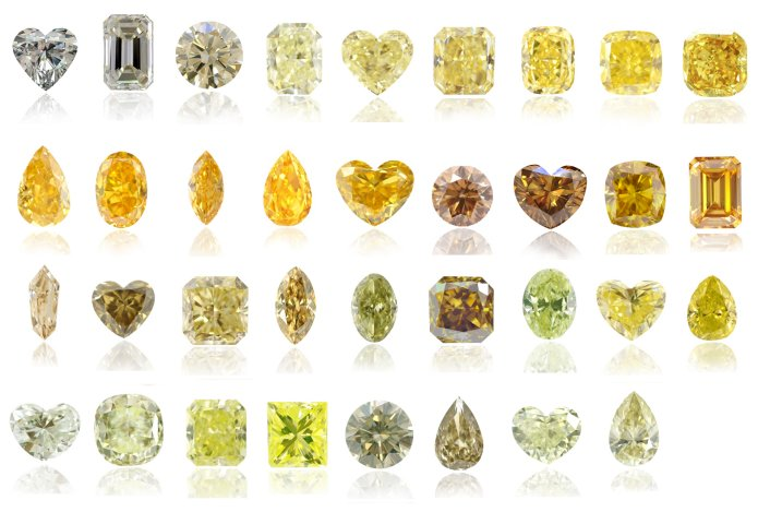 Everything About Fancy Canary Yellow Diamonds | Leibish