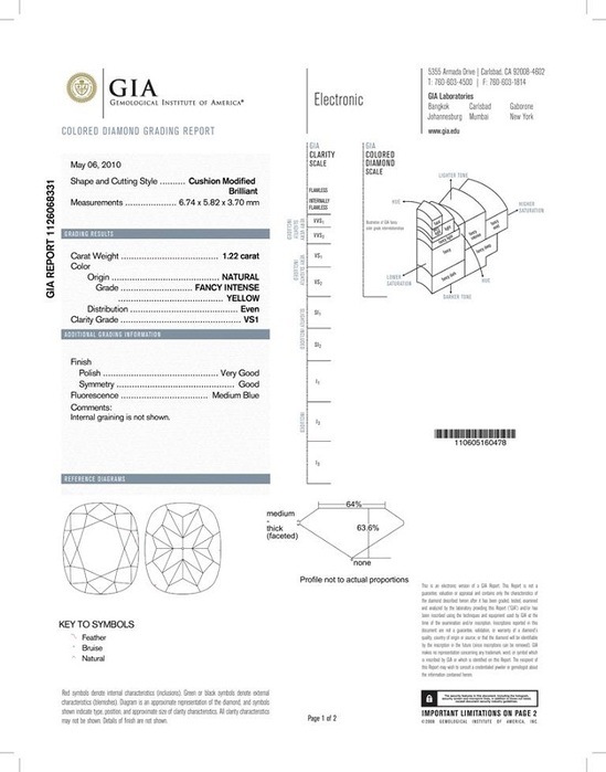 A GIA diamond certificate