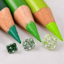 All Types of Green Diamonds – Shapes & Shades