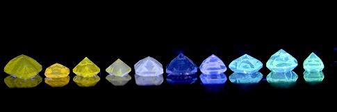 Fluoreszenz