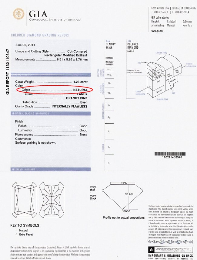 GIA Certificate with Origin Specified