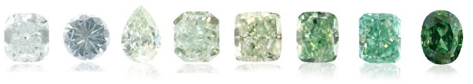 Pure green diamond color scale