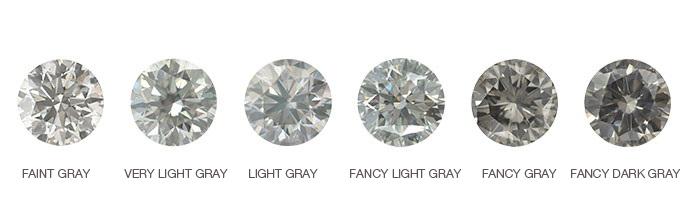 Die offizielle Skala der Farbintensität für graue Diamanten