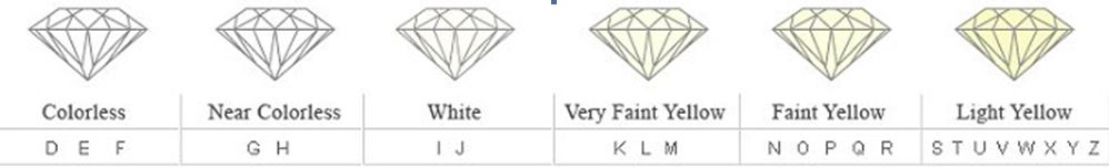 white diamond scale